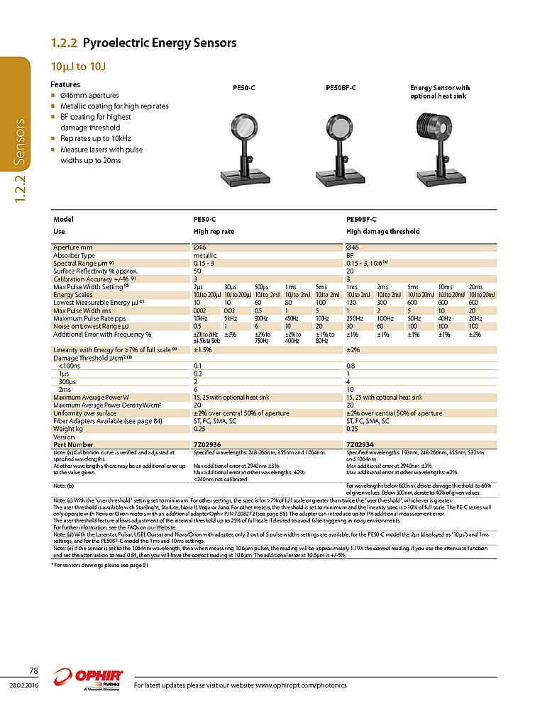 622nm, 150mW Multimode Laser|レーザー・光学部品検索サイト